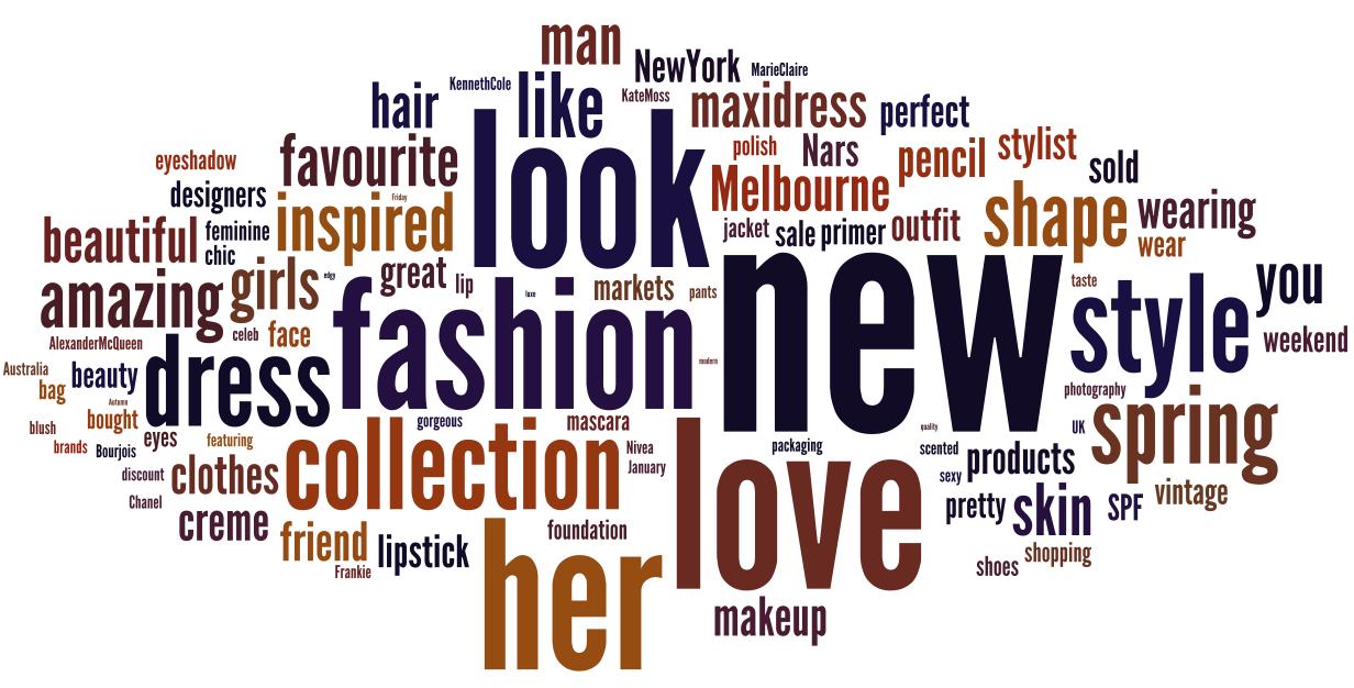 Words Related To Makeup Saubhaya
